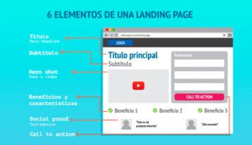 Cómo las landing page influyen en la puntuación de calidad de las plataformas publicitarias